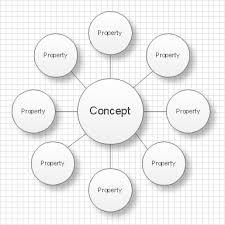 bubble diagramsbubble diagrams   conceptdraw pro