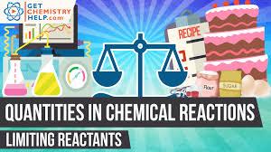 chemistry lesson limiting reactants