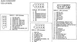 1997 audi wiring diagram bu wiring diagram wiring diagrams online radio wiring diagram audi a radio wiring diagrams