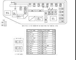 mazda mpv fuse box diagram mazda wiring diagrams online