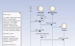 iconix  design driven testing using the agile iconix add inonce the sequence diagram is completed  the add in is used to generate unit tests from the messages on the sequence diagram  note that  quot controllers quot  on