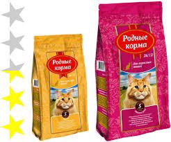 Корм для кошек «<b>Родные корма</b>»: отзывы и разбор состава ...