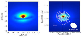 Is the black hole in NGC 1277 really obese?