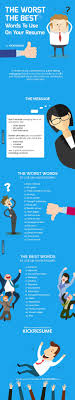 1000 images about resume tips resume tips these are the best and worst words to include on your résumé