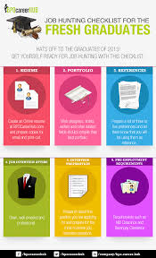 job hunting checklist for the fresh graduates infographic bpo job hunting checklist for the fresh graduates hats off to the fresh graduates of 2013