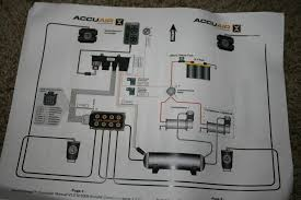 creating a wireless controller and gui wireless and radio Air Bag Suspension Wiring Diagram img_2516 jpg1024x683 62 7 kb Universal Air Suspension Install