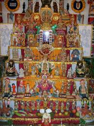 Golu Decoration Tips Navaratri Kolu Dolls
