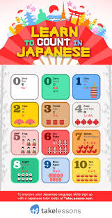 best ideas about numbers preschool number learn to count ese numbers 1 10 infographic