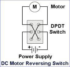 dc motor reversing switch dc motor polarity reversing switch wiring diagram