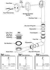 drain parts diagram images