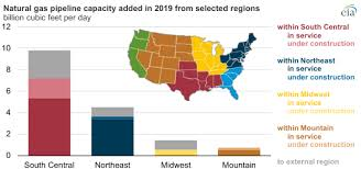 <b>New natural</b> gas pipelines are adding capacity from the South ...