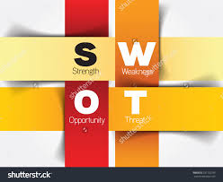 colourful swot analysis business strategy management stock vector colourful swot analysis business strategy management business plan