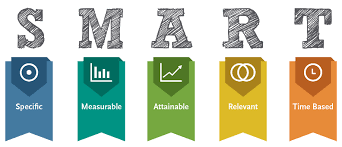 SMAT: Specific, Measurable, Attainable, Relevant, Time-based