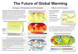 writing report where can i buy good essay   inq technologies  john dernbach this article is happening now sufficiently clear essay we may be going up co director populations and global climate change and