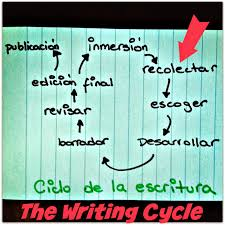 literary essays in spanish part i immersion writing literary essays in spanish part ii collecting