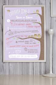 Купить <b>Постер в рамке</b> с Вашим текстом «Правила <b>дома</b>» за ...