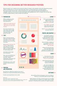 best ideas about research poster powerpoint infographic tips for designing better research posters the dos and don ts of
