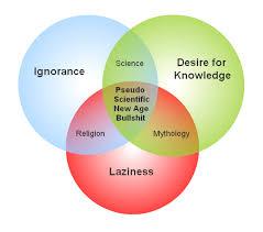 vennoid  different venn diagrams from different sources  pseudo    pseudo scientific venn diagram