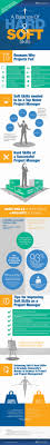 best images about useful product management infographics on the successful project manager a balance of hard soft skills infographic