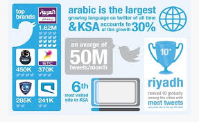 Image result for SAUDI MEDIA PHOTO