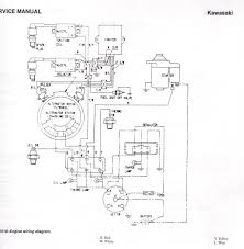 car engine description all car car engine design diagram car insurance 5