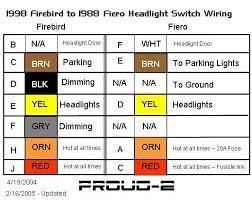 firebird camaro headlight switch re ed pennock s fiero forum