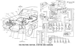 1966 mustang wiring diagrams average joe restoration 1966 mustang ignition starting and charging