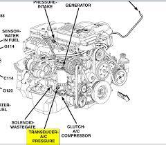 ram engine diagram 1999 wiring diagrams online 1999 ram engine diagram 1999 wiring diagrams online