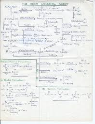 found these year old organic chemistry cheat sheets today found these 27 year old organic chemistry cheat sheets today chemistry