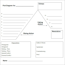 plot diagram template   sample  example  format download    plot diagram sample template free download