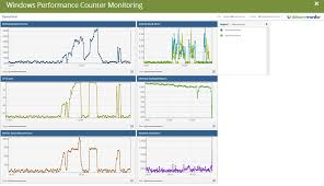snmp monitoring is now part of the dotcom monitor platform windows performance counter monitoring snmp