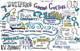 how to foster a good company culture photo cred khoslaventures com company culture