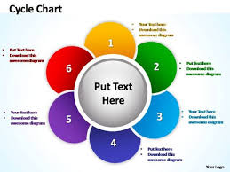 powerpoint layouts diagram cycle chart ppt theme   powerpoint    powerpoint layouts diagram cycle chart ppt theme    powerpoint layouts diagram cycle chart ppt theme    powerpoint layouts diagram cycle chart ppt theme