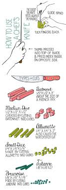 best images about knife skills inspiring women knife skills before trying out a new recipe give these using a chef s