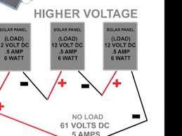 SOLAR PANEL WIRING CONFIGURATIONS for DIY <b>GRID</b> FREE ...