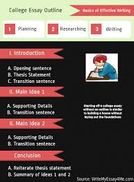 images about essay on pinterest  student essay writing and   images about essay on pinterest  student essay writing and research paper