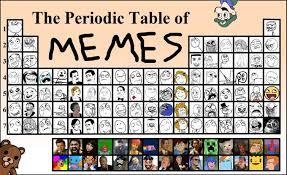 "Name that meme challenge - ""Periodic Table of Memes"" | Riff-Raff ... via Relatably.com"