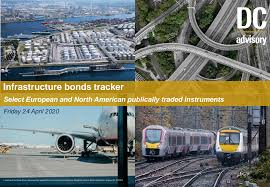 Infrastructure bonds tracker