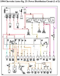 chevrolet astro extended fuse box diagram questions fuse box diagram