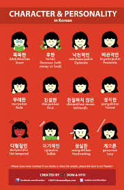 so here are a few words to describe personality and character in so here are a few words to describe personality and character in korean these should also help those of you learning korean which one best describes you