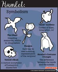 hamlet s costume changes in hamlet click the symbolism infographic to