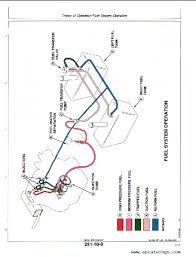 john deere 316 wiring diagram john image john deere f932 wiring diagram john wiring diagrams online on john deere 316 wiring diagram