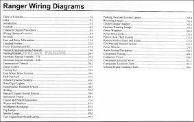 99 ford mustang wiring diagram 99 ford ranger radio wiring diagram images 93 ford ranger radio wiring diagram for 2004 ranger