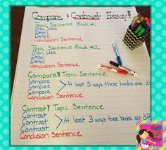 images about ccss compare and contrast on pinterest    fabulous blog post about how to teach students to write compare and contrast paragraphs in st grade