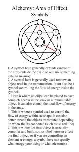 best ideas about prime symbol stargate stargate its a tutorial on the basic setup of a transmutation circle if you have any