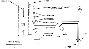 jeep wrangler 4 0 wiring diagram on jeep images free download 2000 Jeep Cherokee Wiring Harness jeep cherokee vacuum diagram 2000 jeep wrangler heater wiring diagram jeep tj wiring harness diagram wiring harness 2000 jeep grand cherokee