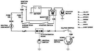 wiring diagram starter solenoid the wiring diagram starter solenoid wiring diagram wiring diagram wiring diagram