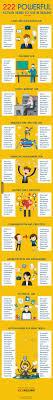 mortgage loan processor resume mortgage loan processor job description  resume objective examples Business Insider