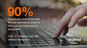 job search archives page of indeed blog who actively looks for jobs today answer almost everyone new data
