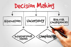 unit business decision making assignment help cheap assignment unit 2 business decision making assignment help